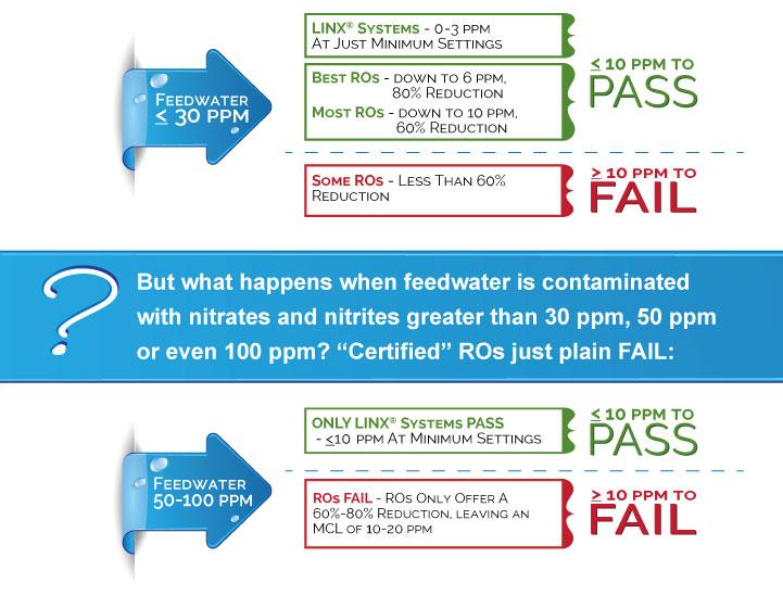 ro-infographs-140-pass.jpg