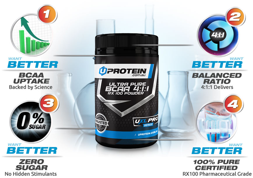Buy BCAA Powder Online