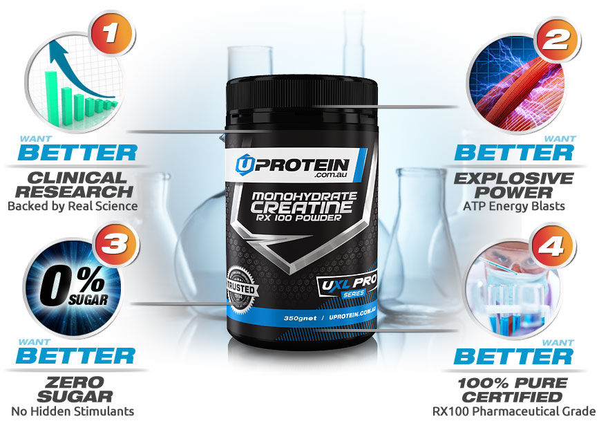 Buy Creatine Powder Australia