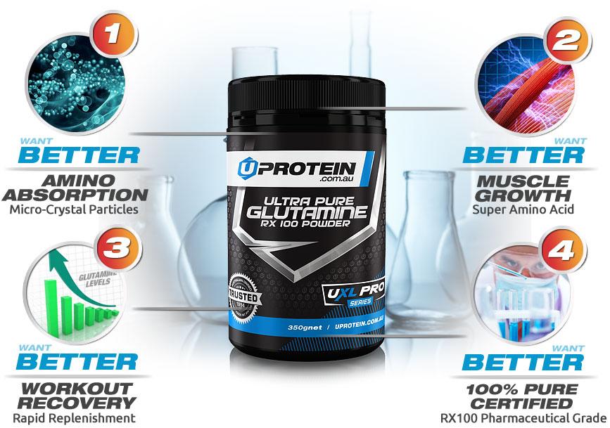 Buy Bulk Glutamine Powder Online
