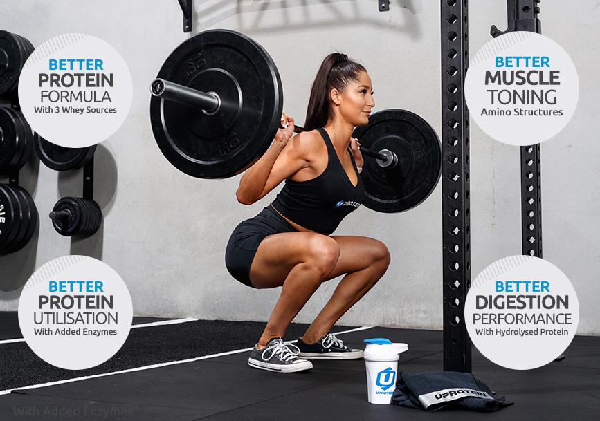 Womens Protein Powder