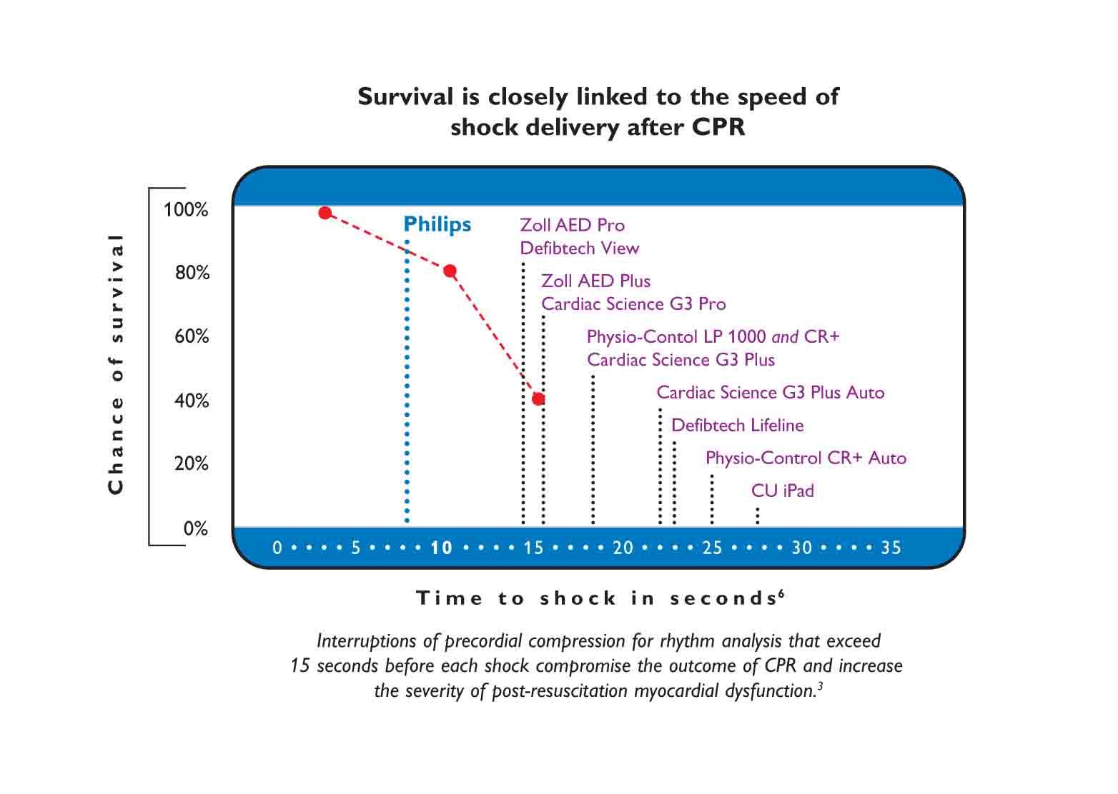 speed-to-shock.jpg