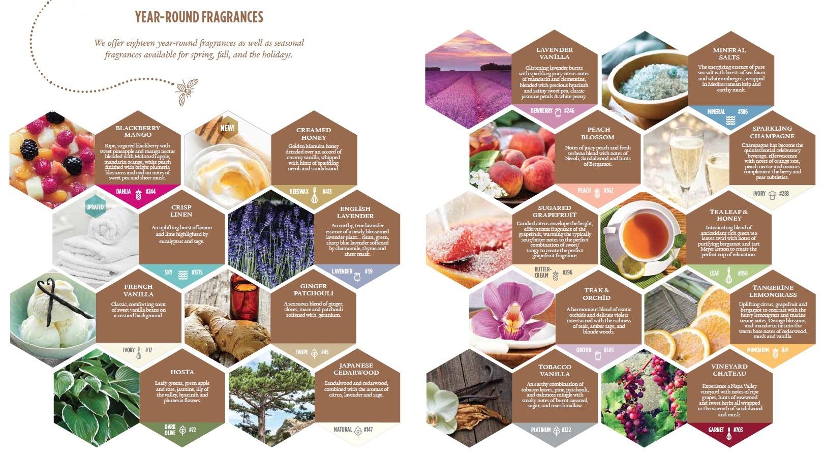 2021-fragrances.jpg
