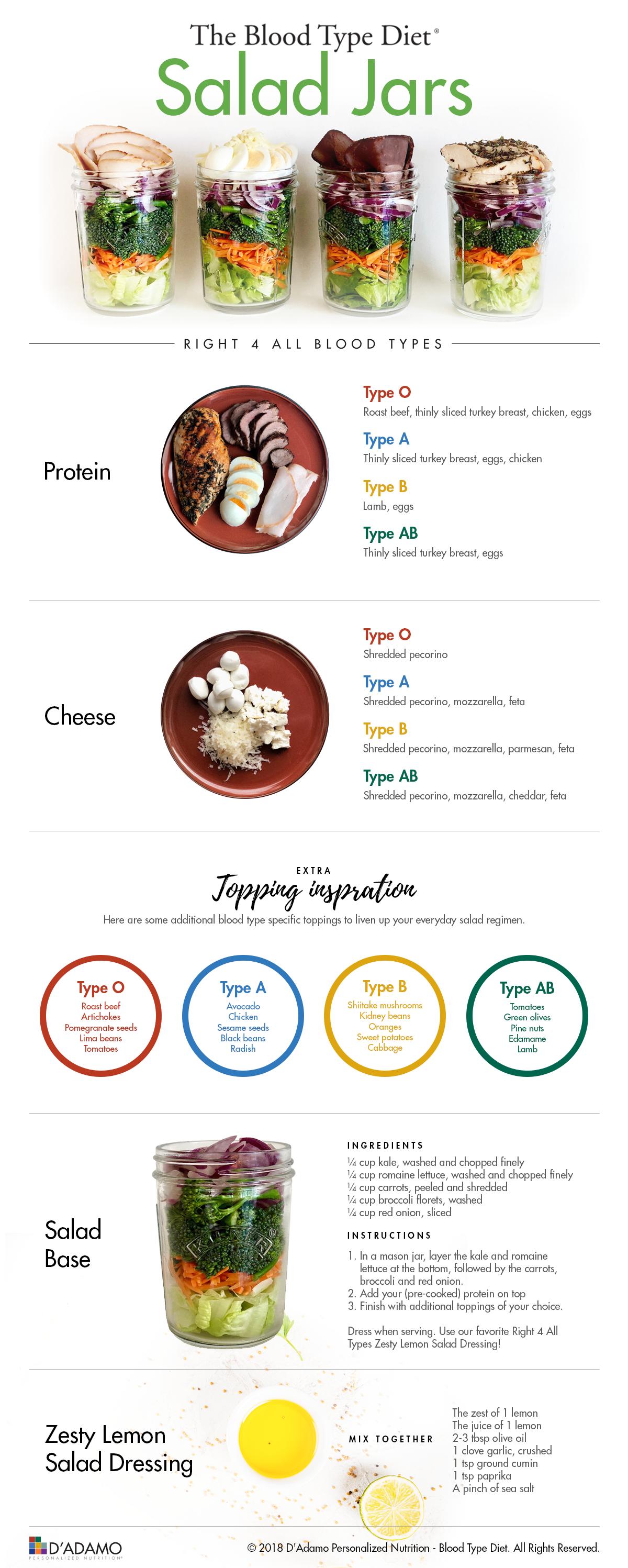 Blood Type Diet Mason Jar Salads