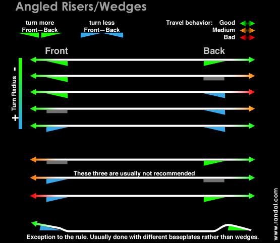 wedges.jpg