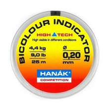 Hanak Bi-Color Strike Indicator