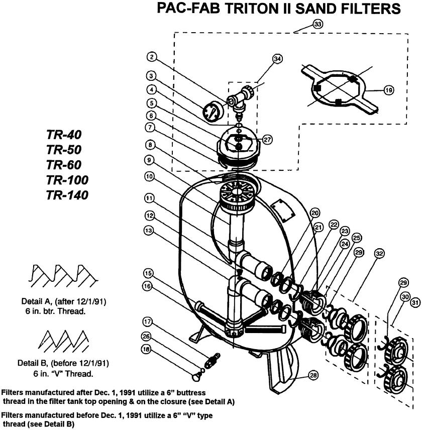 Pac Fab Tr60 Triton Filter 24 No Valve