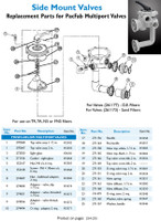 """H4020 PAC FAB 1-1/2"""" MULTIPORT VALVE KIT FOR SAND        #261173"""
