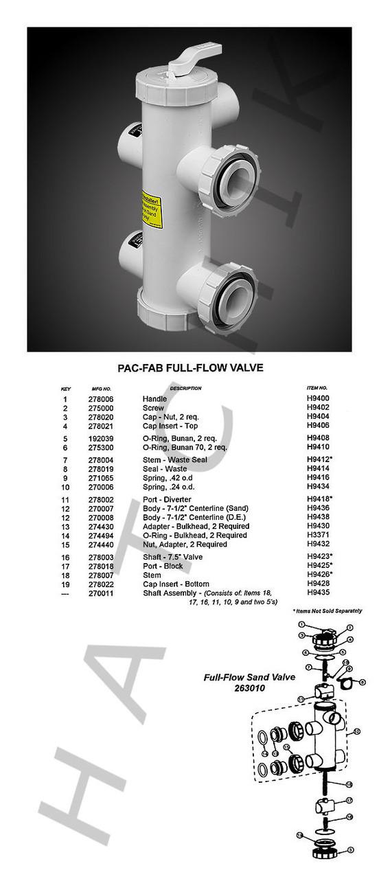 Pac Fab 263010 Full Flow Sand Valve
