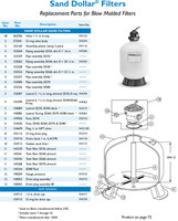 "H4108 PENTAIR SD80 SAND DOLLAR FILTER W/ 1-1/2"" MULTI. VALVE TOP MOUNT"