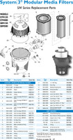 H5177 STA-RITE S7M120 MODULAR MEDIA FILTER 300 SQ.FT.