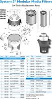 H5249 STA-RITE S8M150 MODULAR MEDIA FILTER 450 SQ.FT.