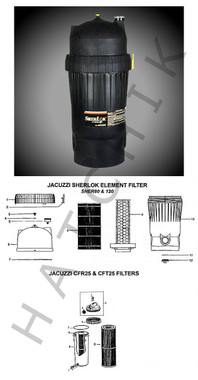 "H9217 JACUZZI MICROBAN SHERLOCK 80 CARTRIDGE FILTER 80SQ FT 2""FPT"