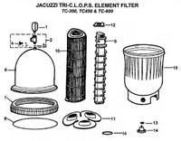H9239 JACUZZI TC330  TRI-CLOPS CARTRIDGE FILTER
