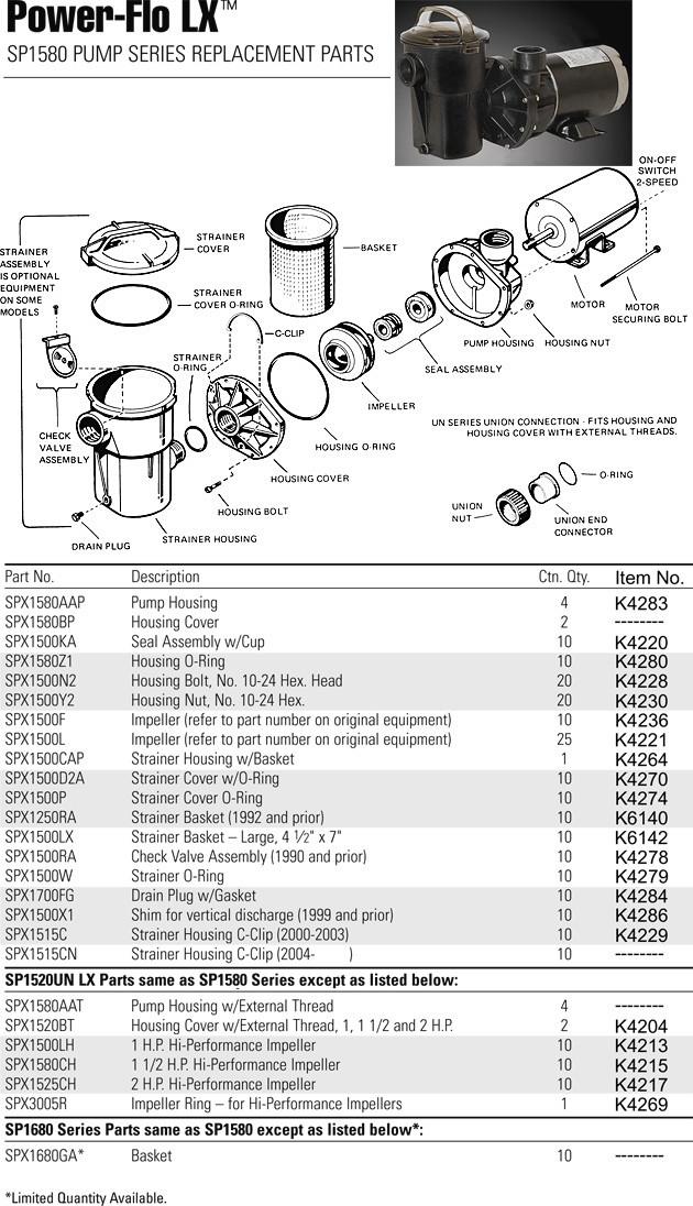 HAYWARD SP1580X15 1-1/2 HP POWERFLO LX PUMP