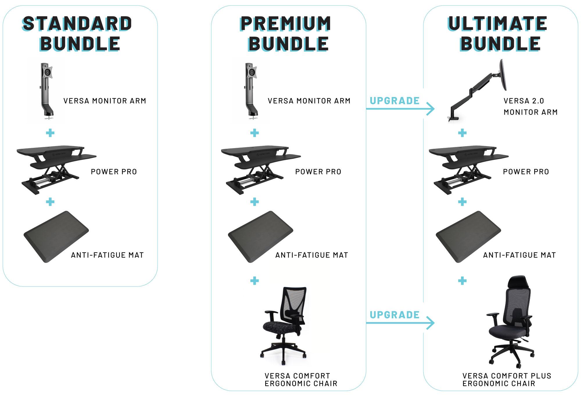VersaDesk Black Friday Deals - Standing Desk Bundles