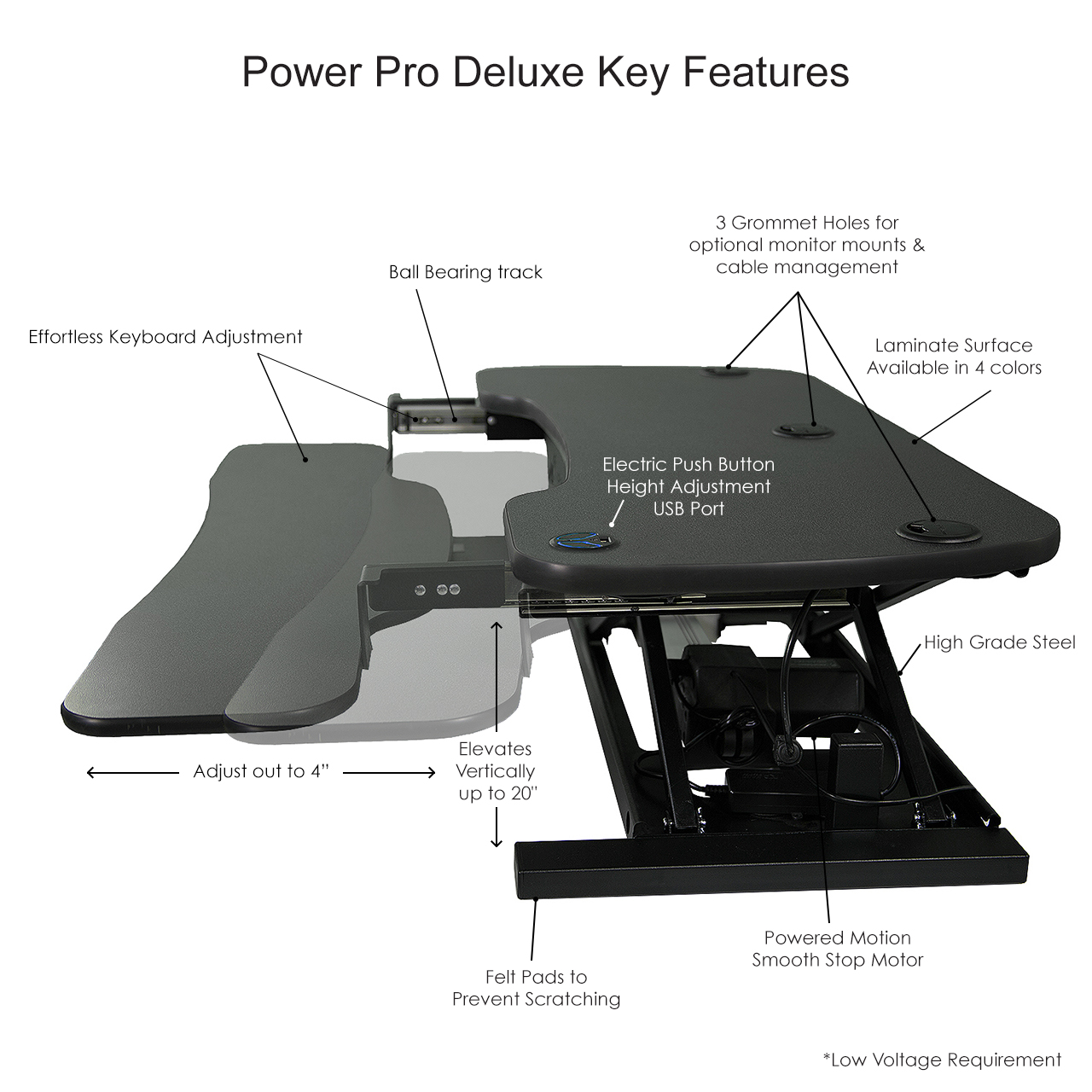 New sit stand desk key features