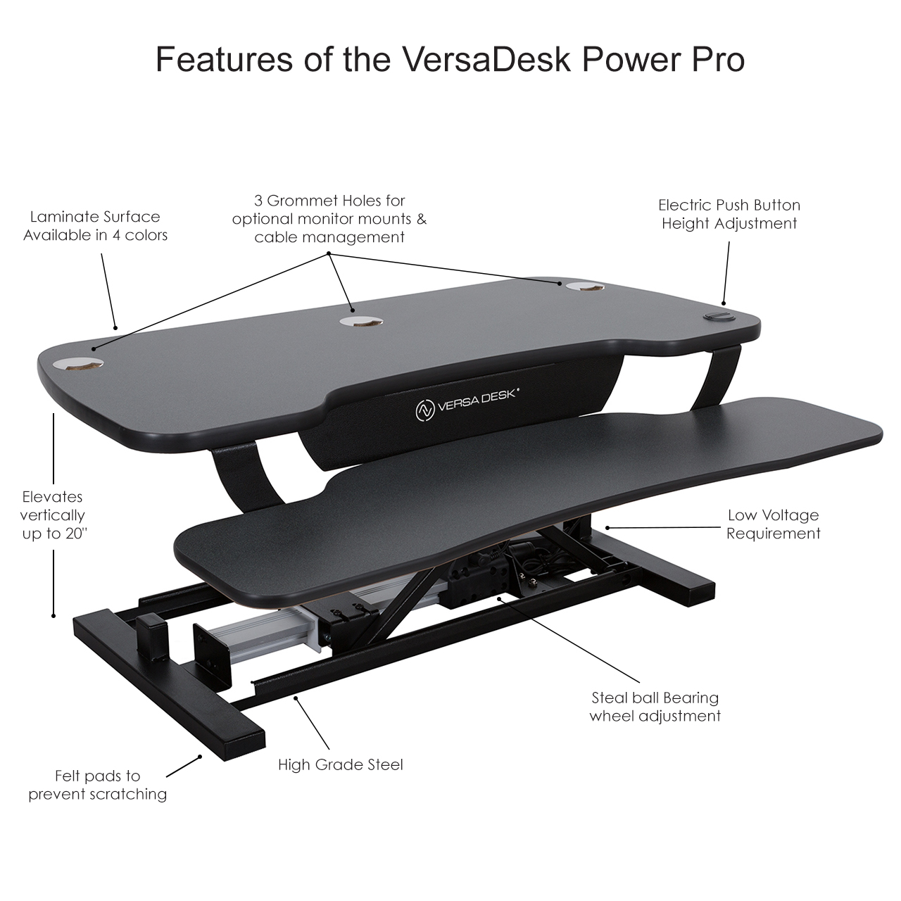 Features of the Power Pro Standing Desk Converter