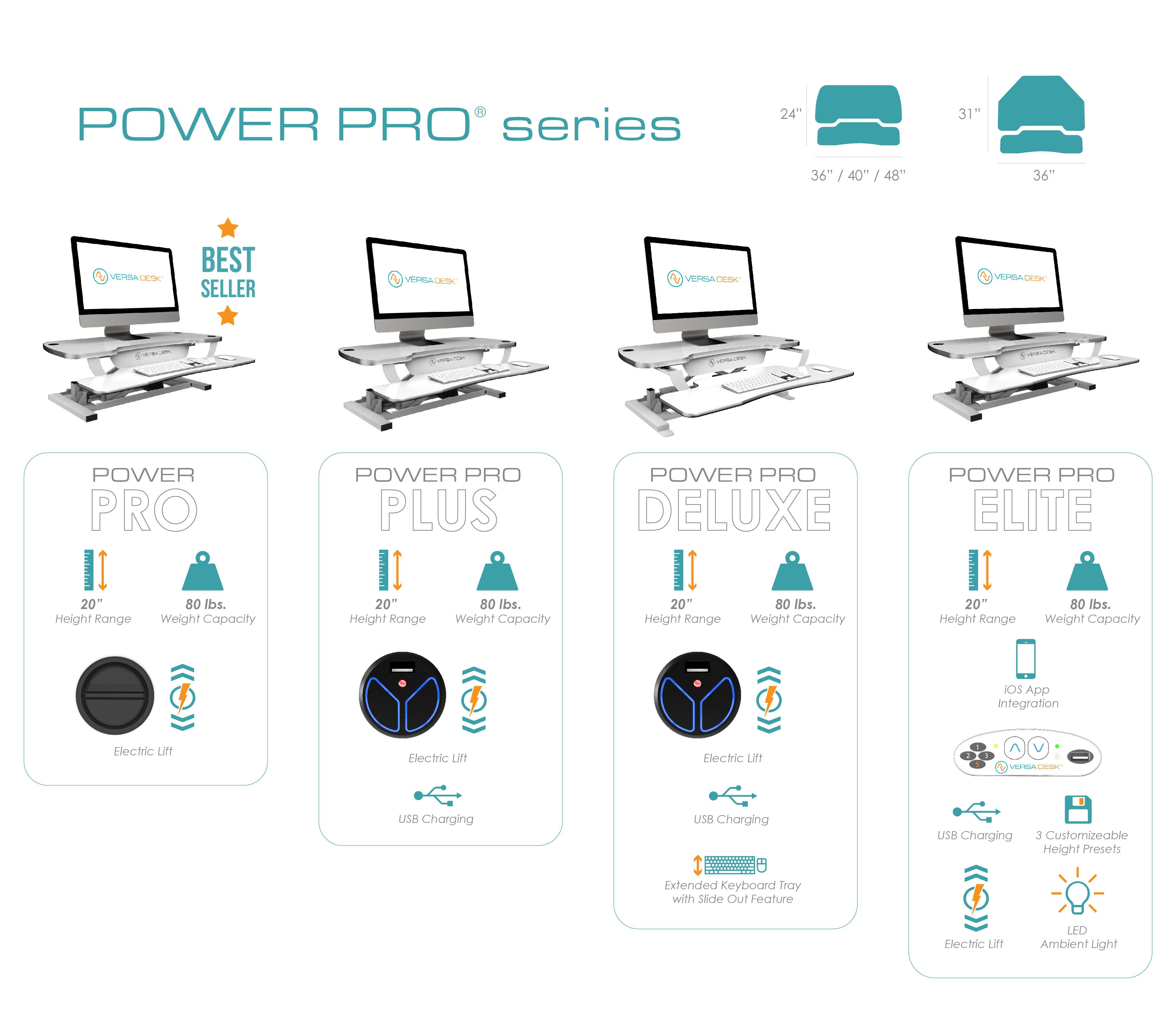 versadesk-desktoprisersbuyingguide-powerprov2-09.jpg