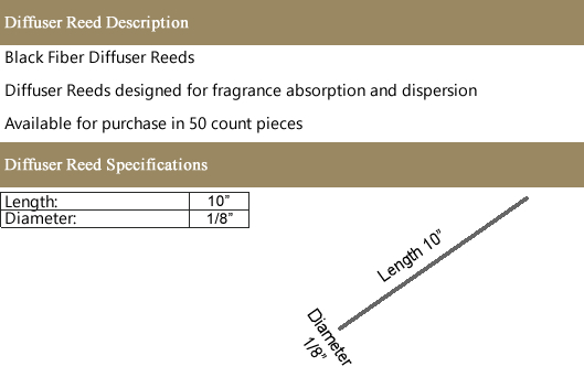 black-diffuser-description2.jpg