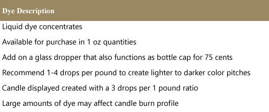 liquid-dye-description2.jpg