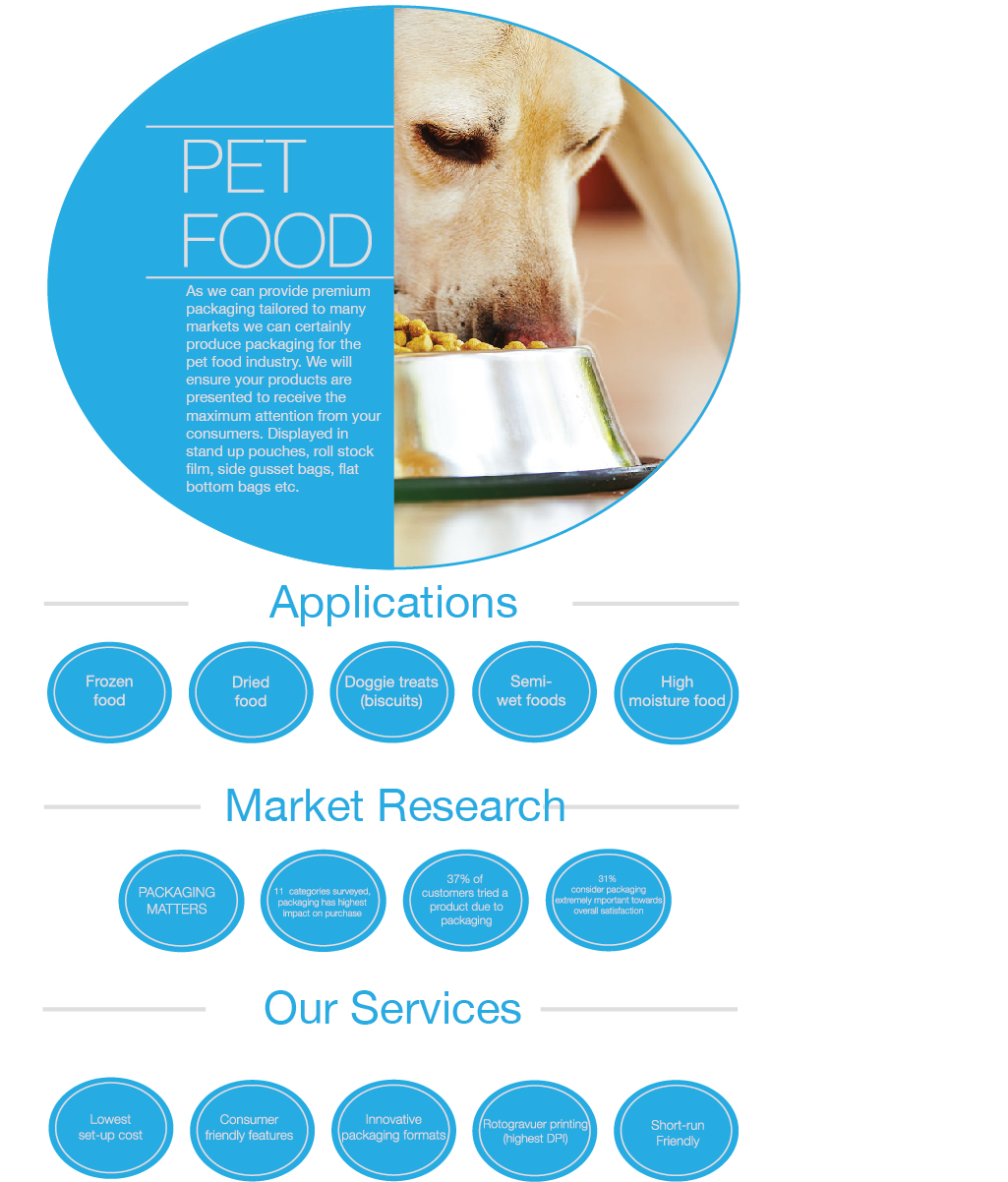 pet-food-small.jpg