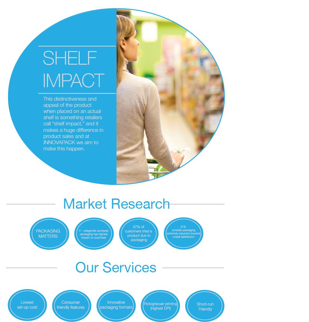 shelf-impact-small.jpg