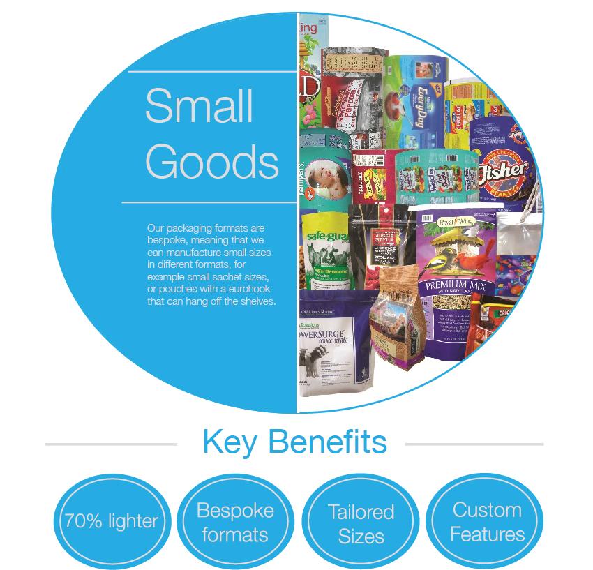small-goods.jpg