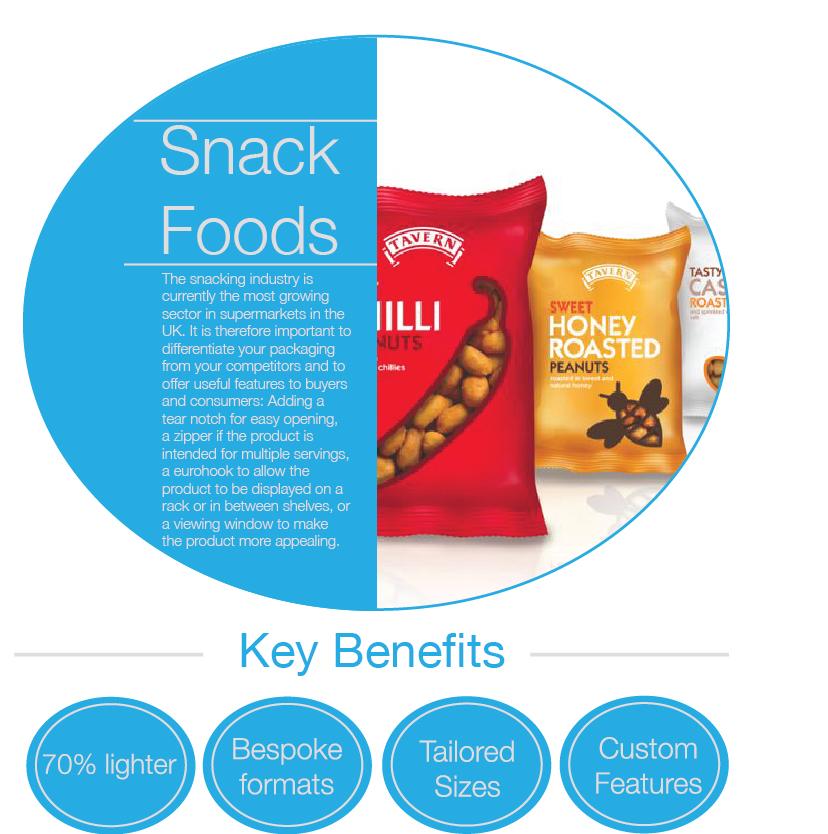 snack-foods.jpg