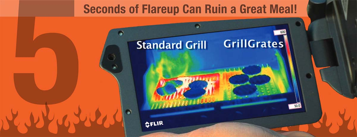 Science Of GrillGrates