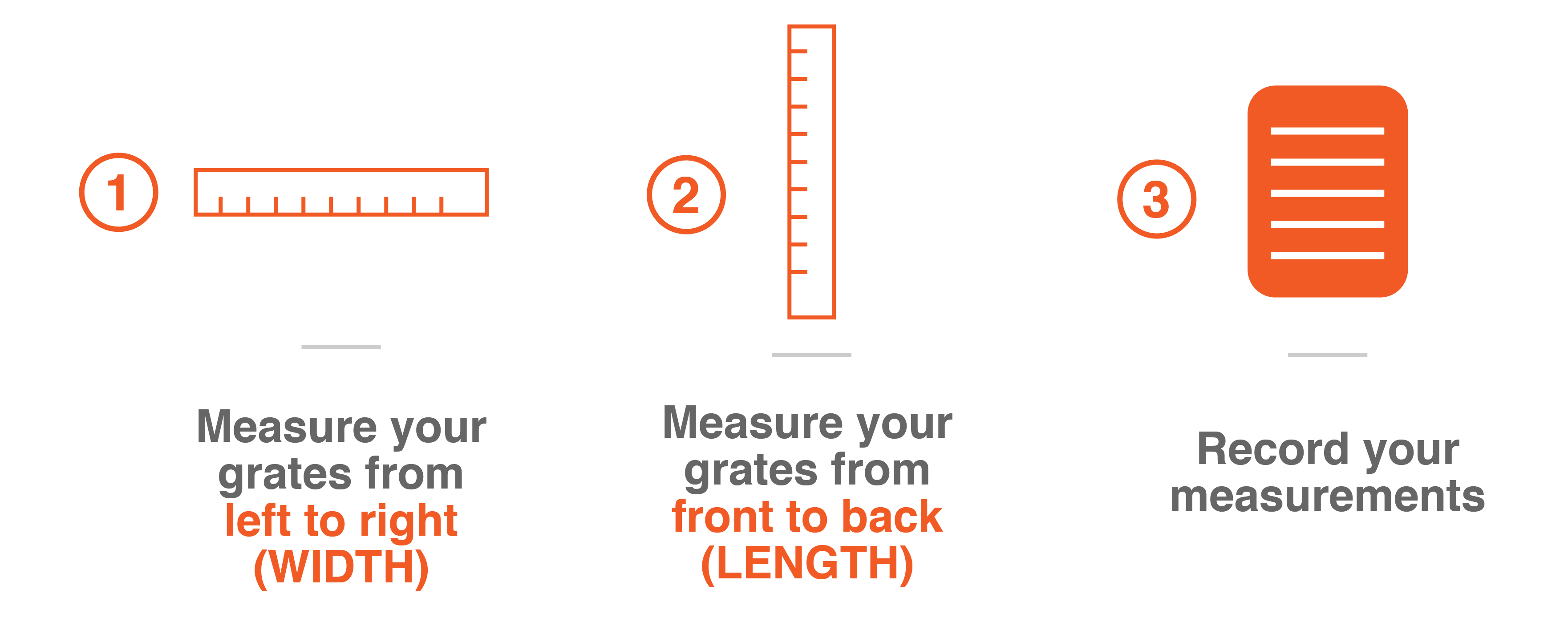 Steps to find your grate size