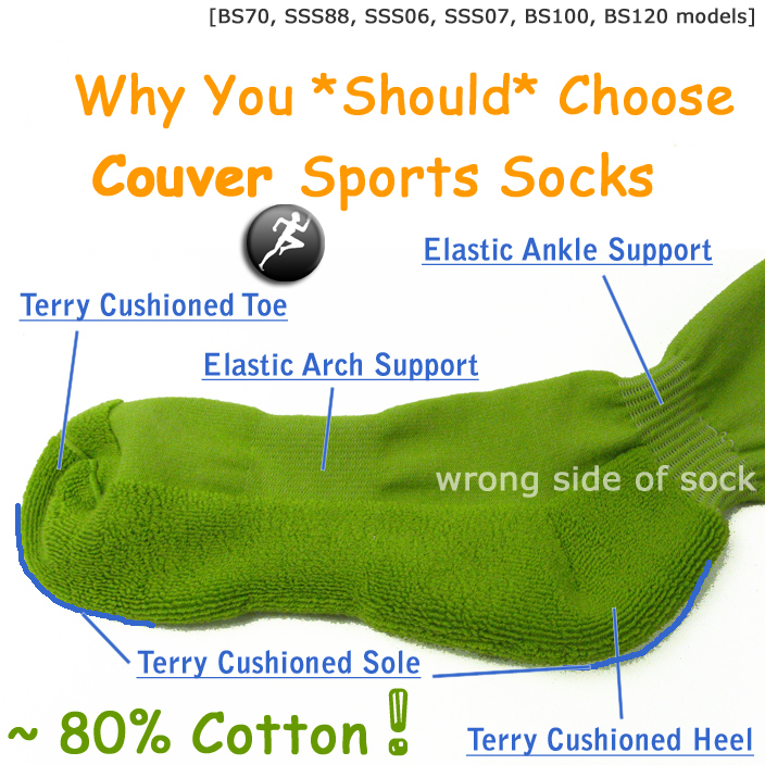 why-you-should-choose-couver-sports-knee-socks.jpg