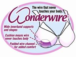 wonderwire-pict-vert-us-uk-stylepage.jpg