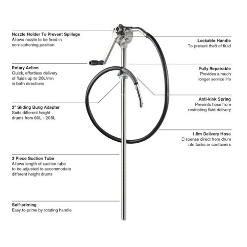 Macnaught RVP Hand Pump Features