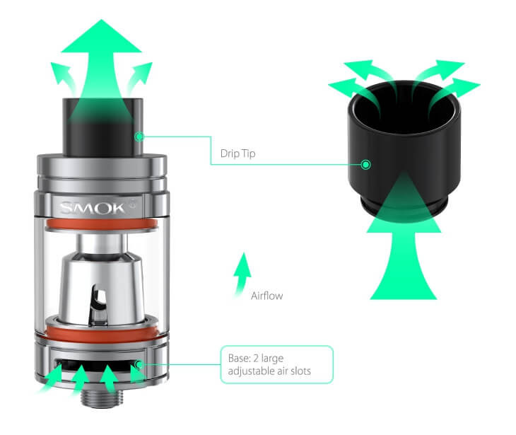 Smok Baby Beast Tank TFV8; Air flow diagram