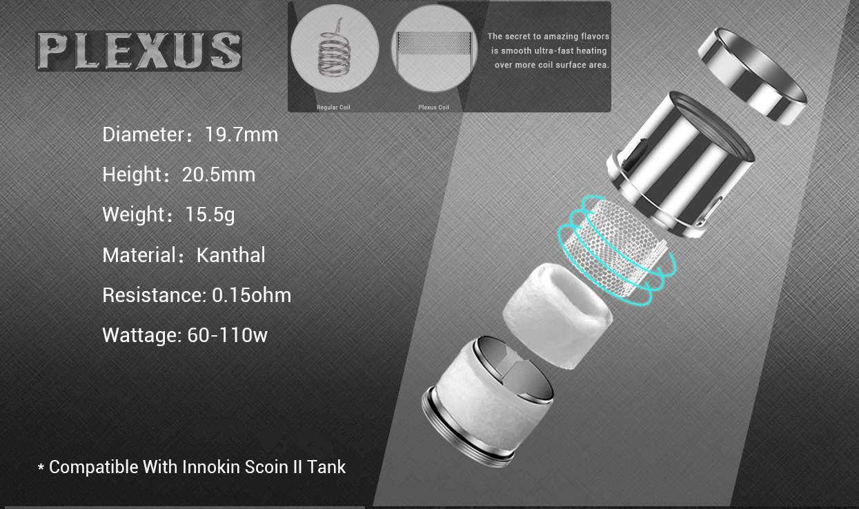 Plexus coils for Innokin Proton