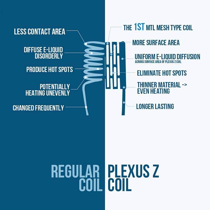 Zenith Coils. Plexus Z Options 2. Innokin Coil accessories