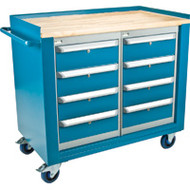 ML328 Mobile Workbenches8 drawers