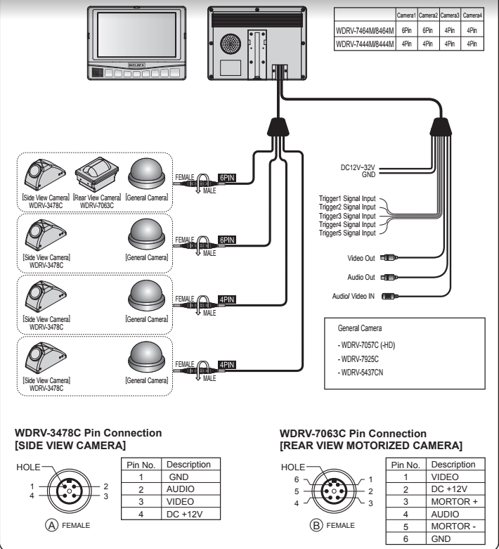 weldex wiring diagram weldex wdrv 7464m rear view 7 inch backup monitor 4 camera inputs  weldex wdrv 7464m rear view 7 inch