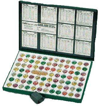 LAB Mini Pin Kit - Mini Pin Kit 005