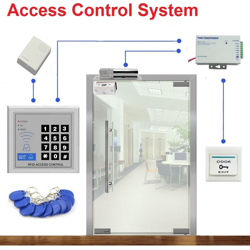 125khz Rfid Door Access Control System For Frameless Glass