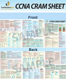 Cisco CCNA CRAM Sheet