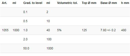 kartell-imhoff-sedimentation-cone-p51055-size-chart.jpg