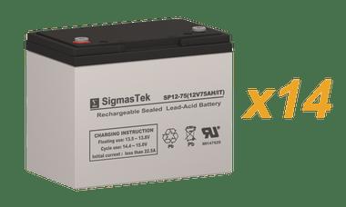 Best Technologies FERRUPS FC 15KVA UPS Battery Set (Replacement)