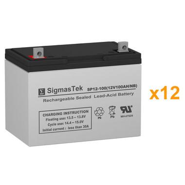 Alpha Technologies EBP 144E (032-036-XX) UPS Battery Set (Replacement)