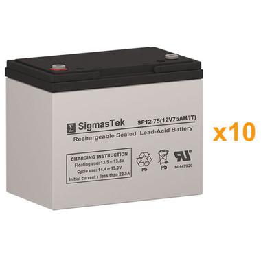 Best Technologies FERRUPS FC 7.5KVA UPS Battery Set (Replacement)