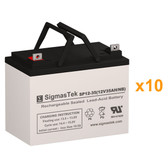 Best Technologies FERRUPS FD 10KVA UPS Battery Set (Replacement)