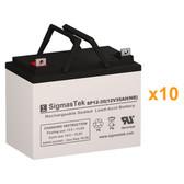 Best Power FERRUPS FE 10KVA UPS Battery Set (Replacement)