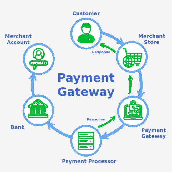 paymentgateway.png