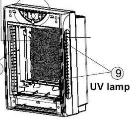 Whynter AFR Air Purifier UV Lamp Part